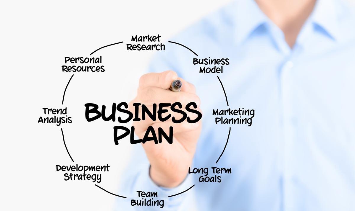 creare plan de afaceri